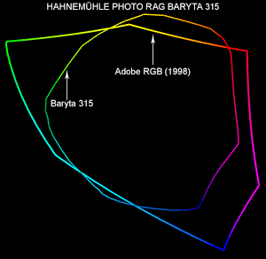 Gamut Hahnemuhle Photo RAG Baryta 315