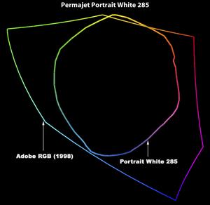 Gamut Permajet Portrait White 285